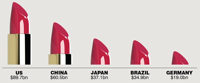 Cosmetics Business predicts 5 Global Beauty Trends of 2019