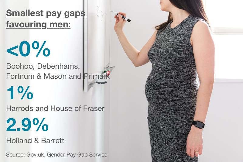 The gender pay gap: How do beauty brands compare?