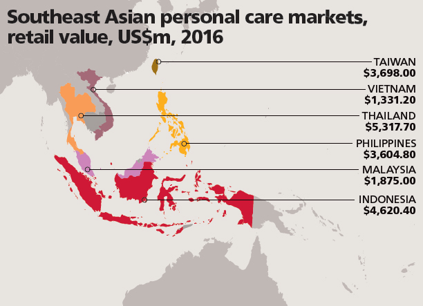 Southeast Asia shows a multitude of growth in personal care markets